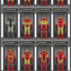 iron-man-armor-evolution-large