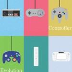 Vídeo curtinho com a evolução dos controles da Nintendo